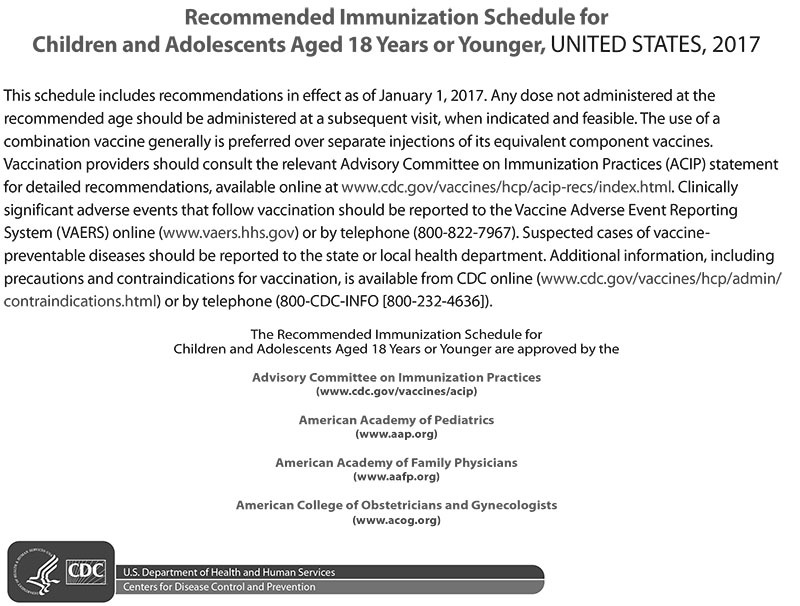 2017 Combined Recommended Immunization Schedule for Children and Adolescents Aged 18 Years or Younger, United States; Letter size, 8 page version